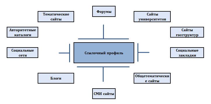 prodvizhenie-molodogo-sajta-